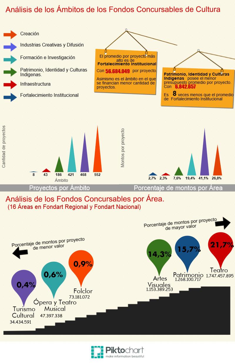 analisis ámbito y área(2)