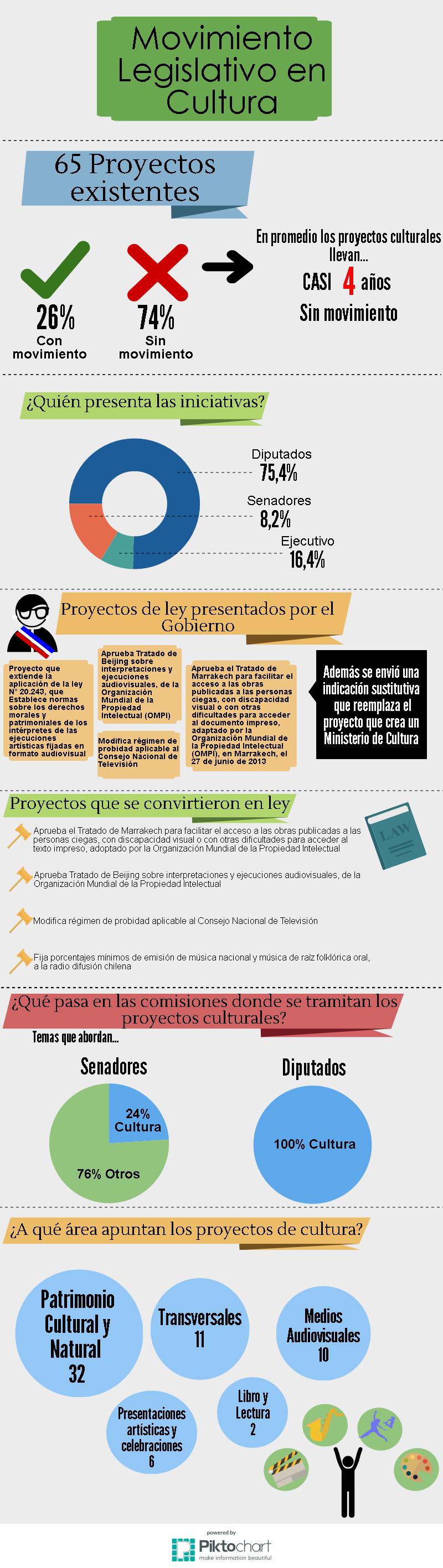 agenda-legislativa-2015 (1)